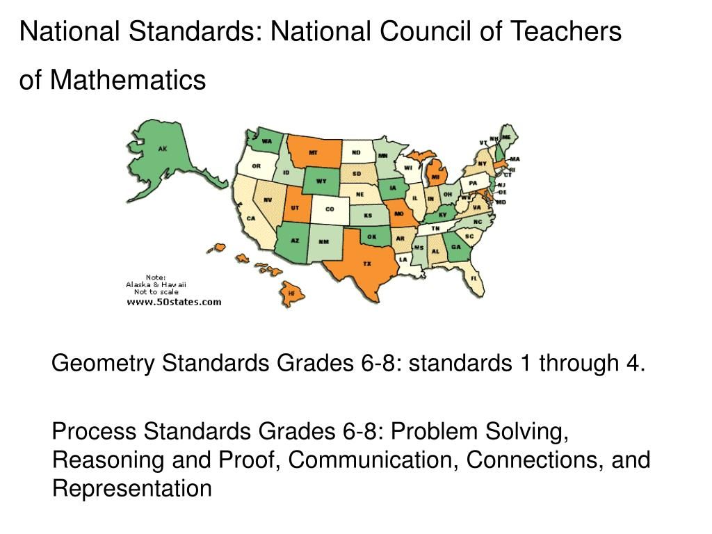 National Standards: National Council of Teachers of Mathematics