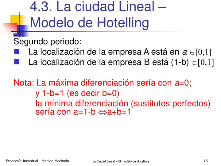 4.3. La ciudad Lineal – Modelo de Hotelling