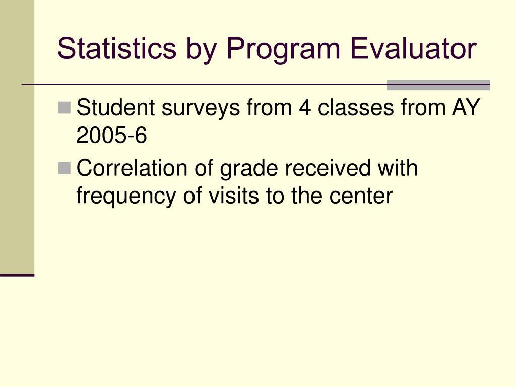 Statistics by Program Evaluator