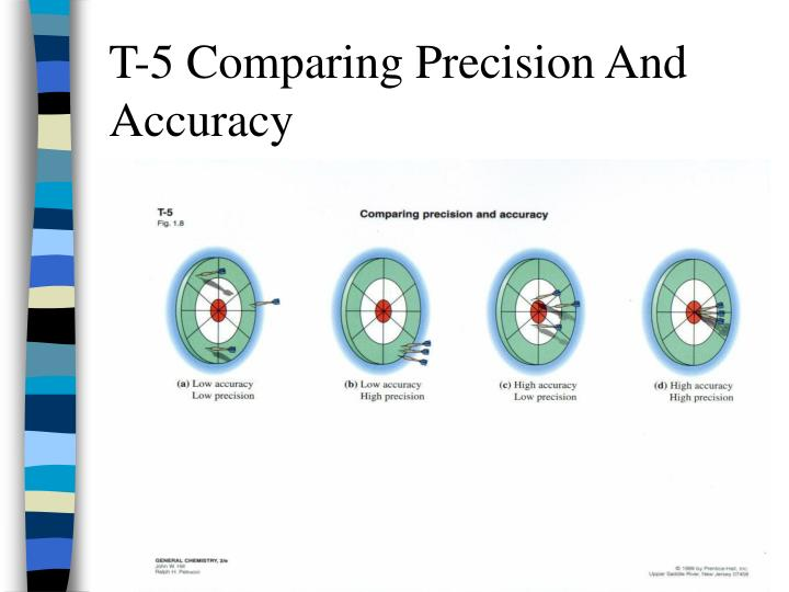T-5 Comparing Precision And Accuracy