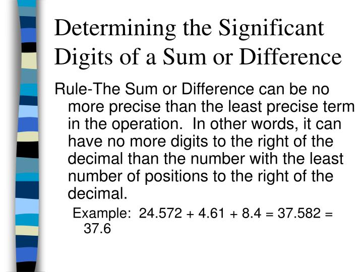 Determining the Significant Digits of a Sum or Difference
