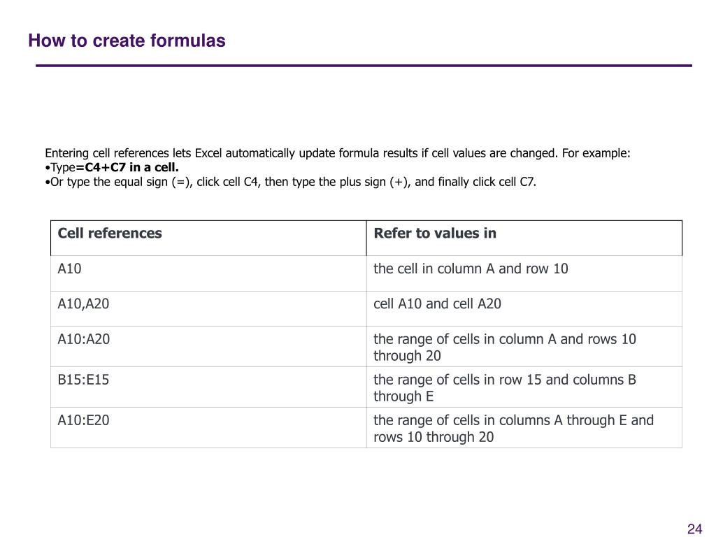 How to create formulas