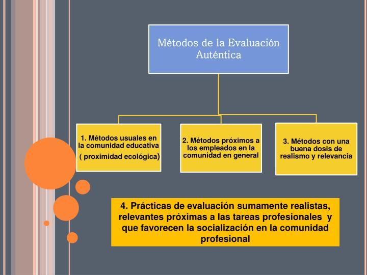 4. Prácticas de evaluación sumamente realistas, relevantes próximas a las tareas profesionales  y que favorecen la socialización en la comunidad profesional
