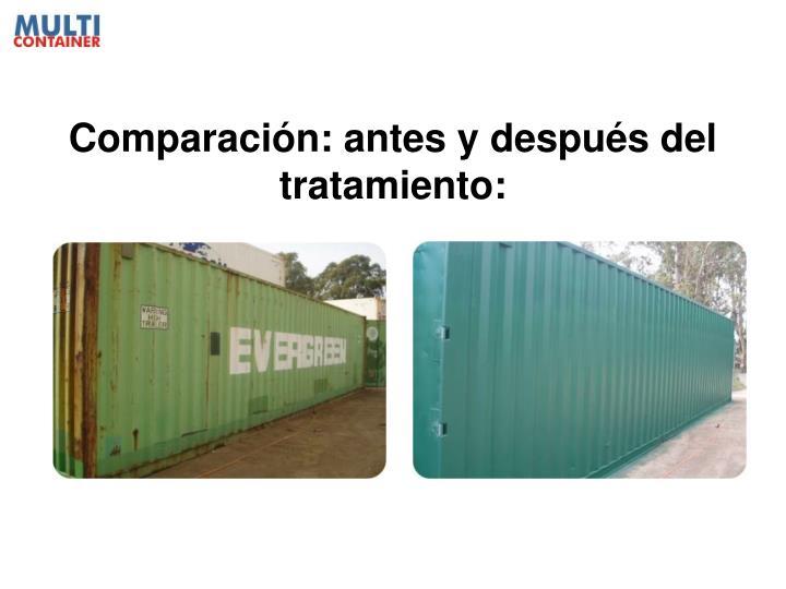 Comparación: antes y después del tratamiento: