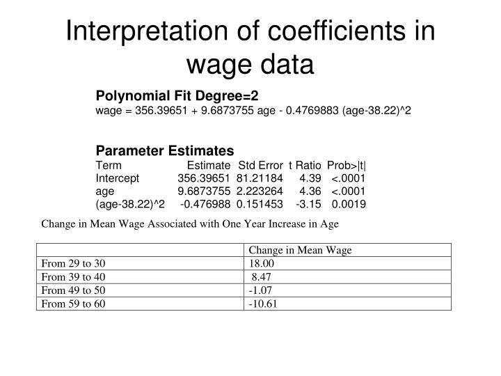 Interpretation of coefficients in wage data