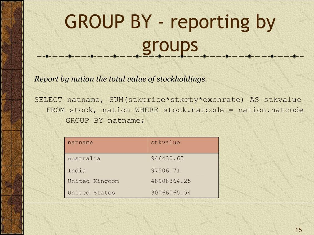 GROUP BY - reporting by groups