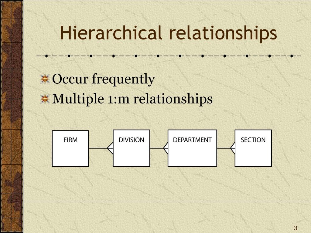 Hierarchical relationships