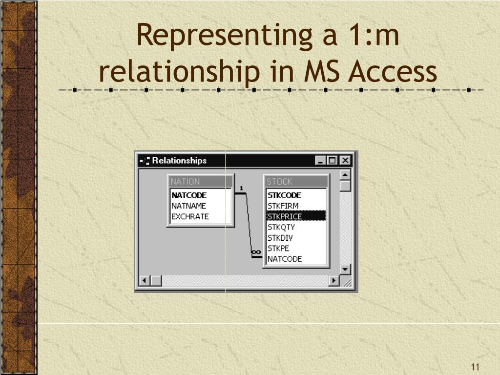Representing a 1:m relationship in MS Access