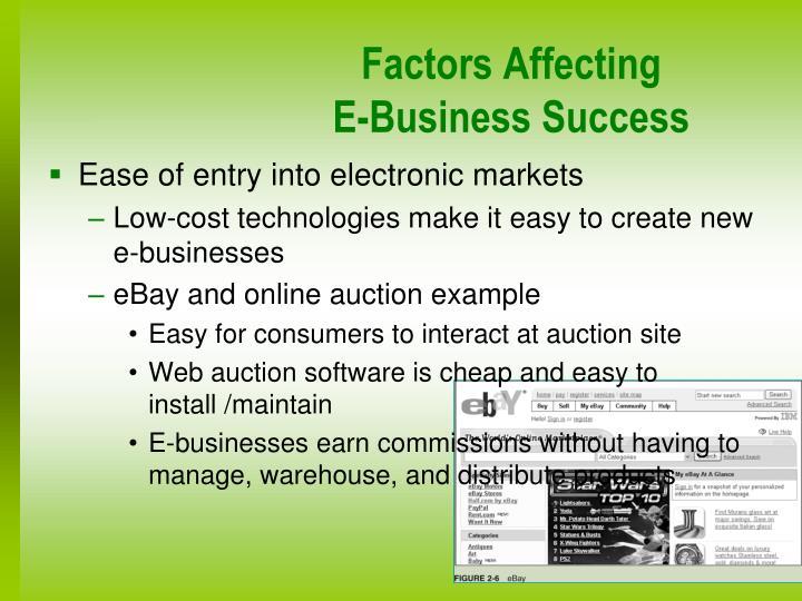 Factors Affecting