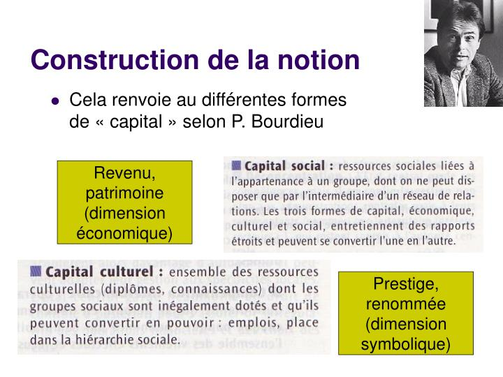 Construction de la notion1