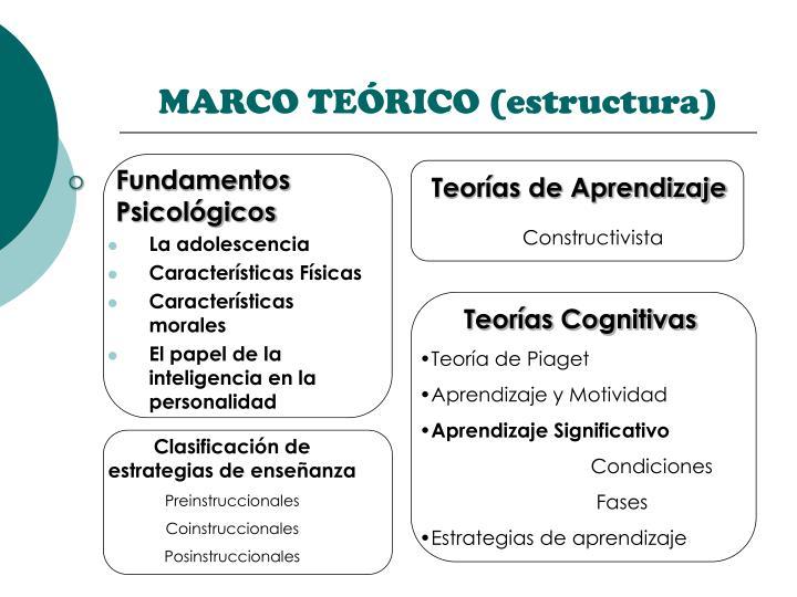 MARCO TEÓRICO (estructura)