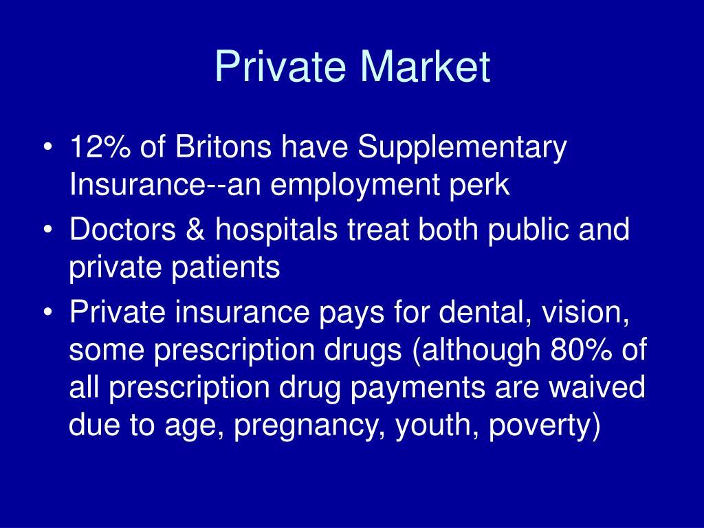 Private Market