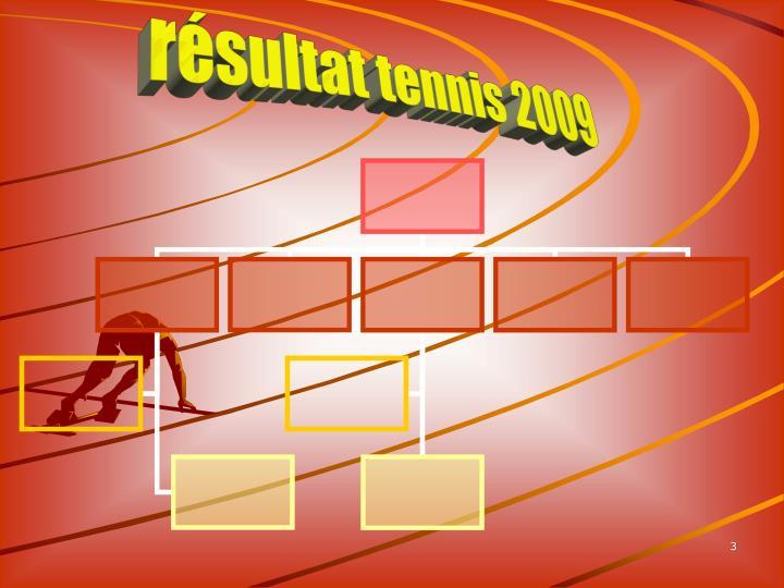 résultat tennis 2009