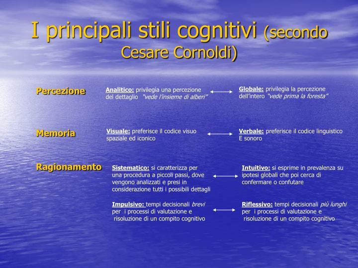 I principali stili cognitivi