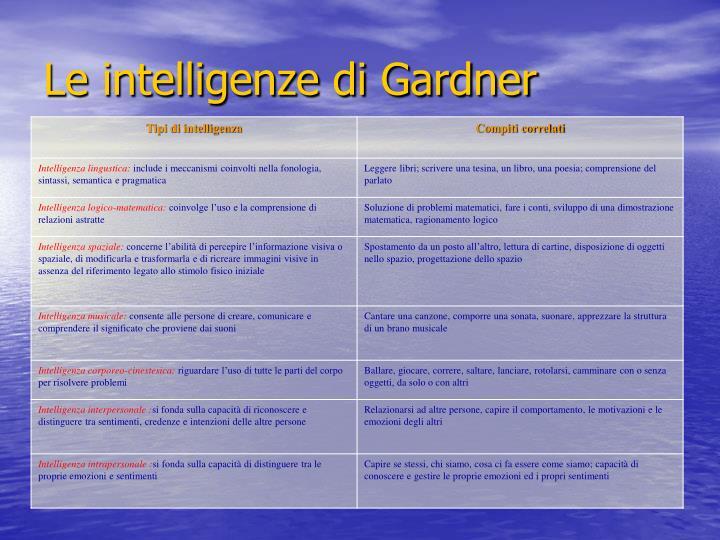 Le intelligenze di Gardner