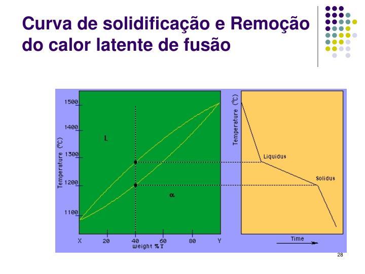 Curva de solidificação e Remoção do calor latente de fusão