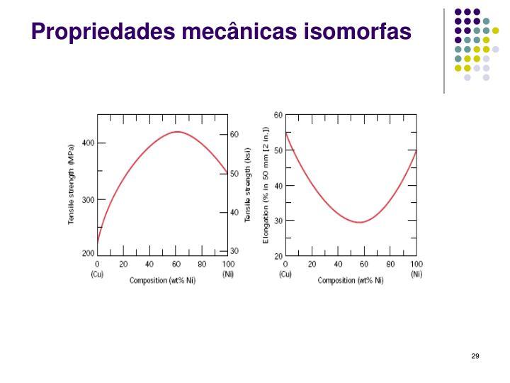 Propriedades mecânicas isomorfas