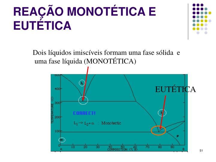 REAÇÃO MONOTÉTICA E EUTÉTICA