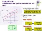 sistema cu ni determina o das quantidades relativas das fases1