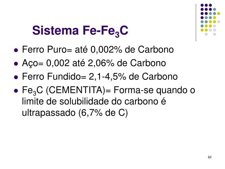 Sistema Fe-Fe