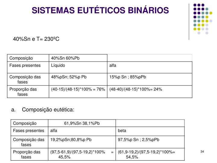 SISTEMAS EUTÉTICOS BINÁRIOS