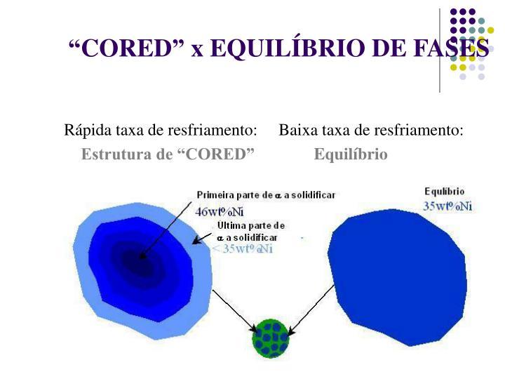 """CORED"" x EQUILÍBRIO DE FASES"
