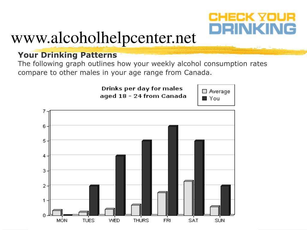 www.alcoholhelpcenter.net