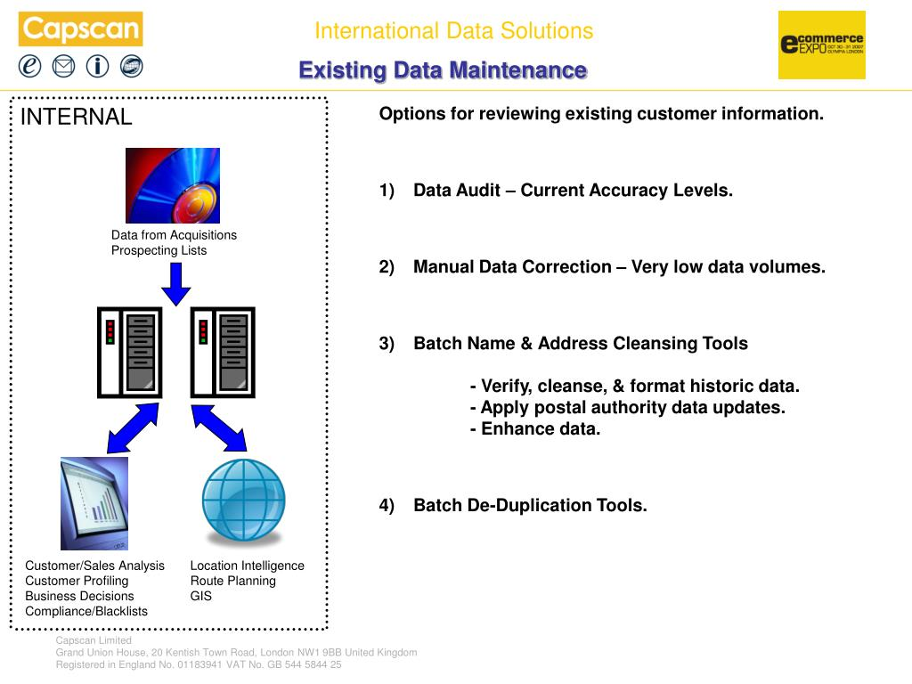 Existing Data Maintenance