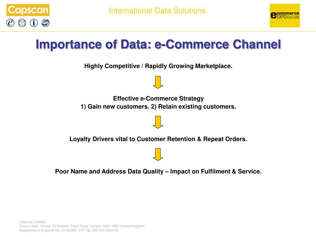 Importance of Data: e-Commerce Channel