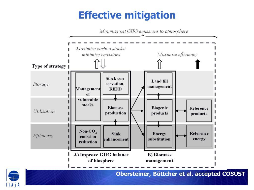 Effective mitigation