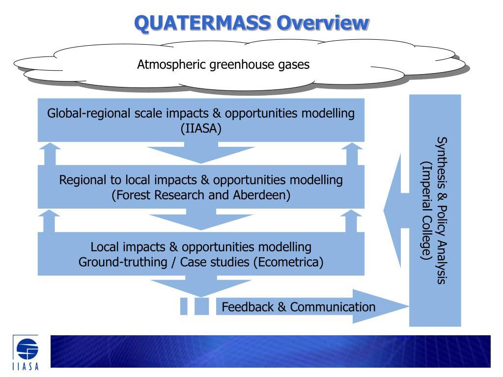 QUATERMASS Overview