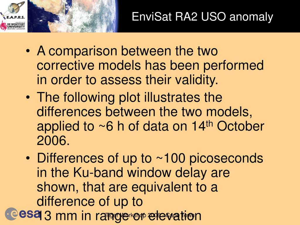 EnviSat RA2 USO anomaly