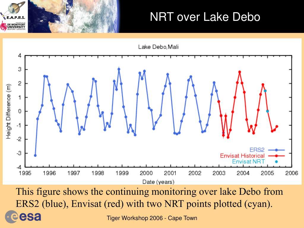 NRT over Lake Debo