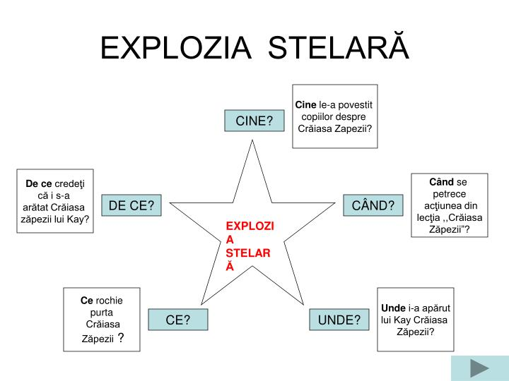 EXPLOZIA  STELARĂ
