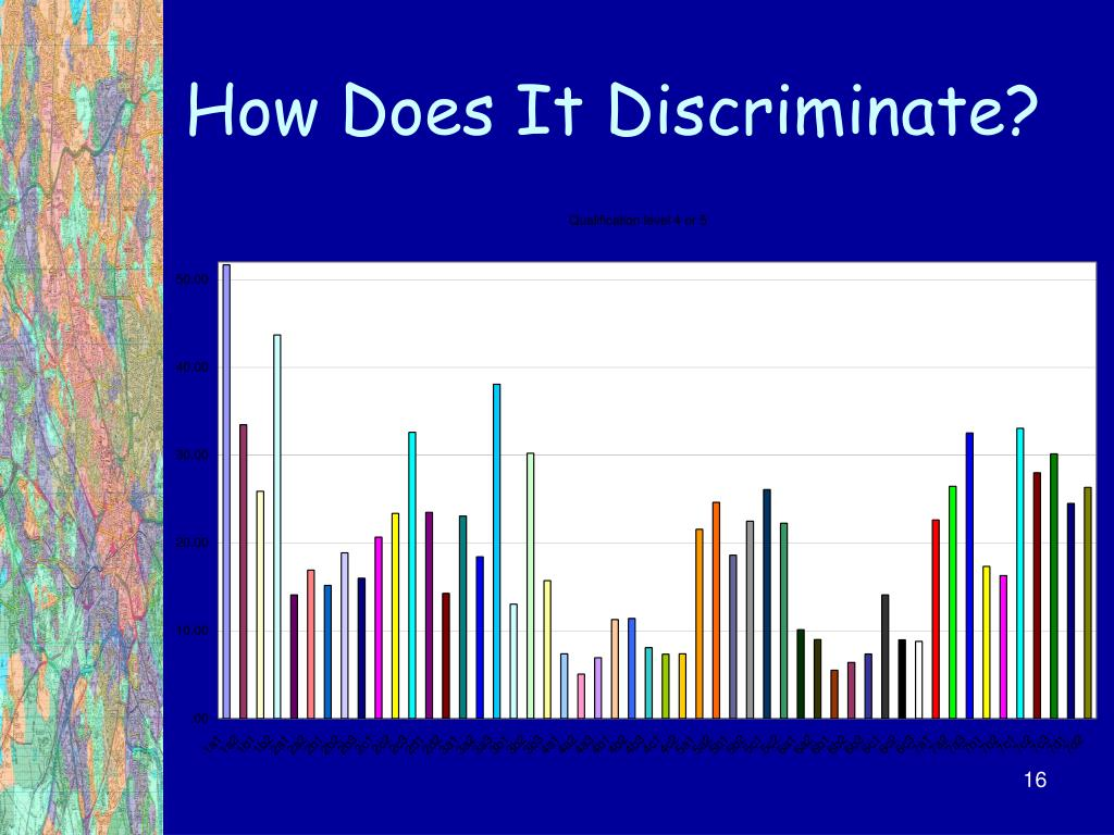How Does It Discriminate?