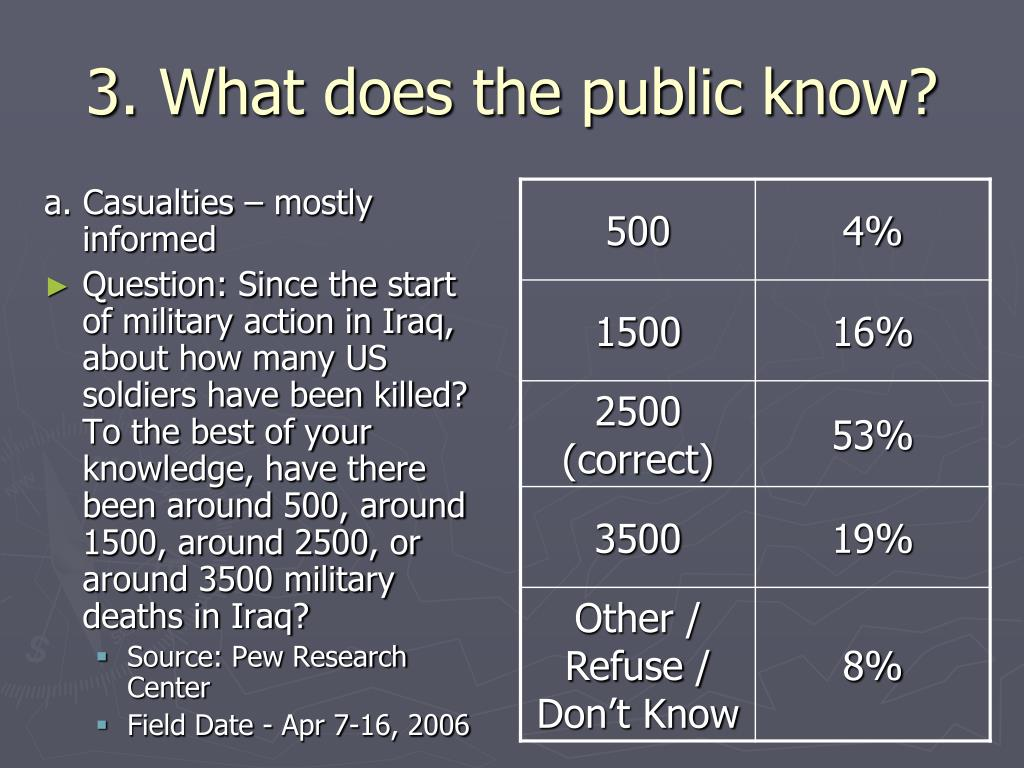 3. What does the public know?