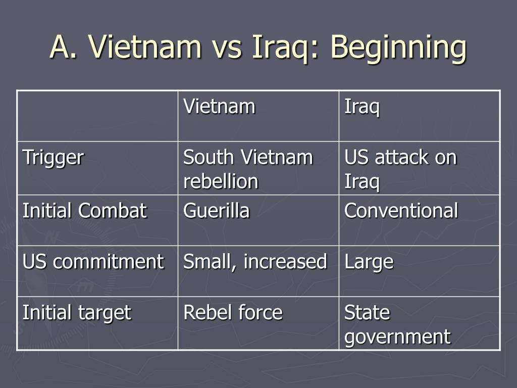 A. Vietnam vs Iraq: Beginning