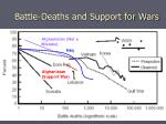 battle deaths and support for wars