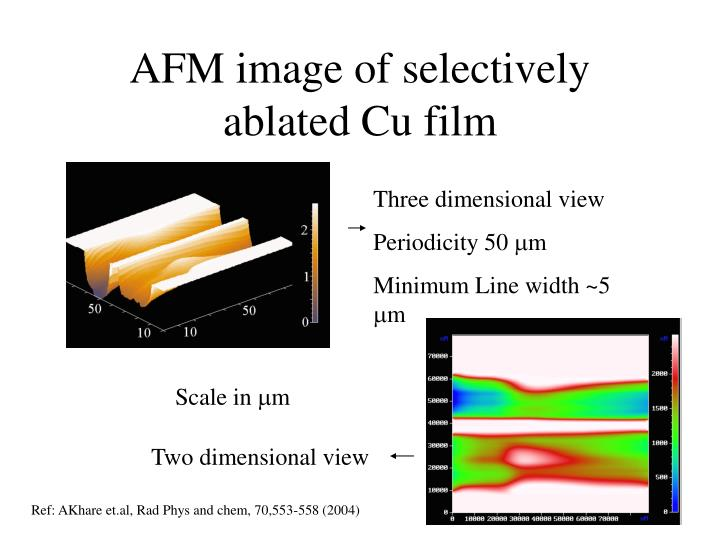 AFM image of selectively ablated Cu film