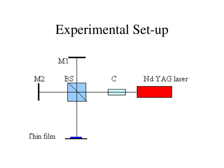 Experimental Set-up