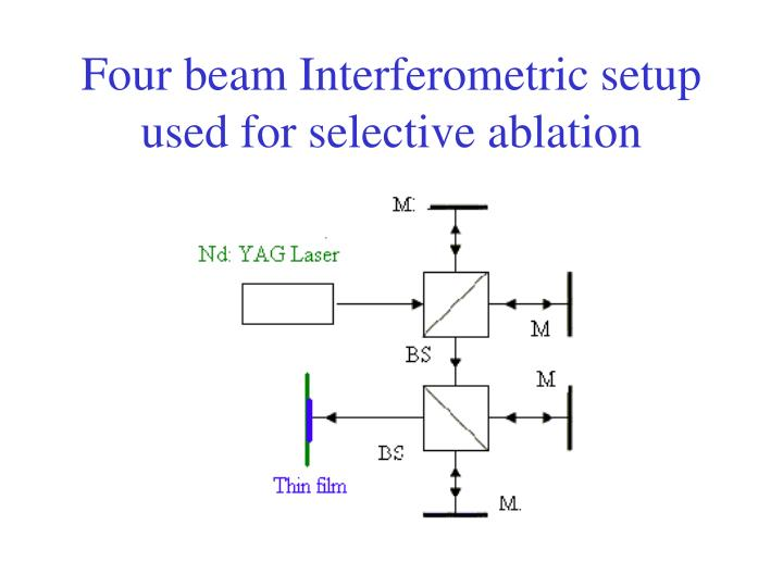 Four beam Interferometric setup used for selective ablation