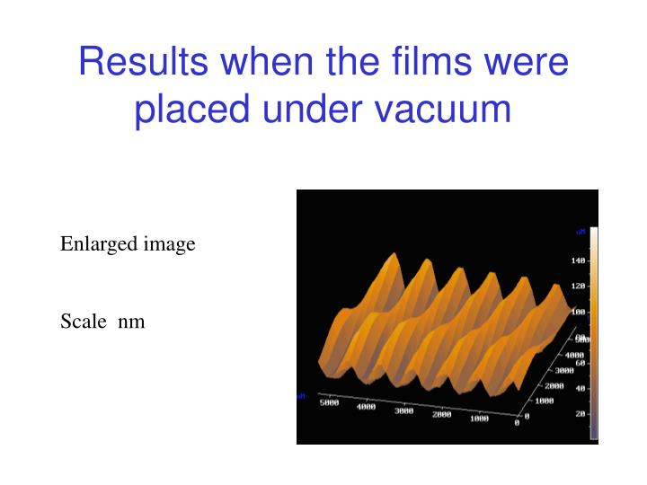 Results when the films were placed under vacuum
