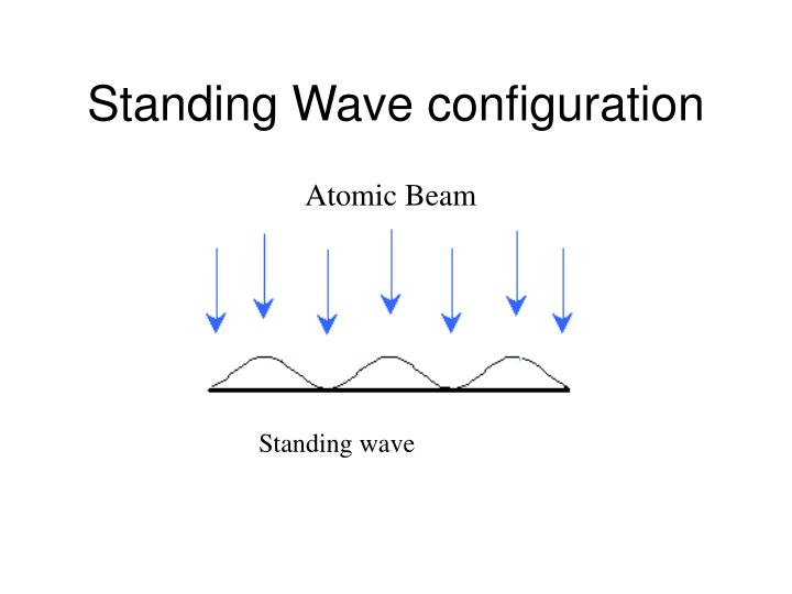 Standing Wave configuration