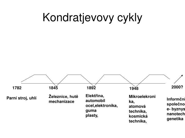 Kondratjevovy cykly