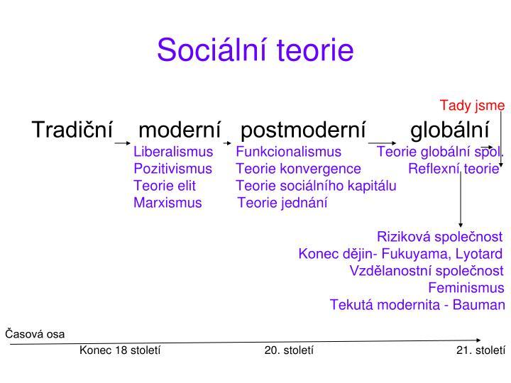Sociln teorie