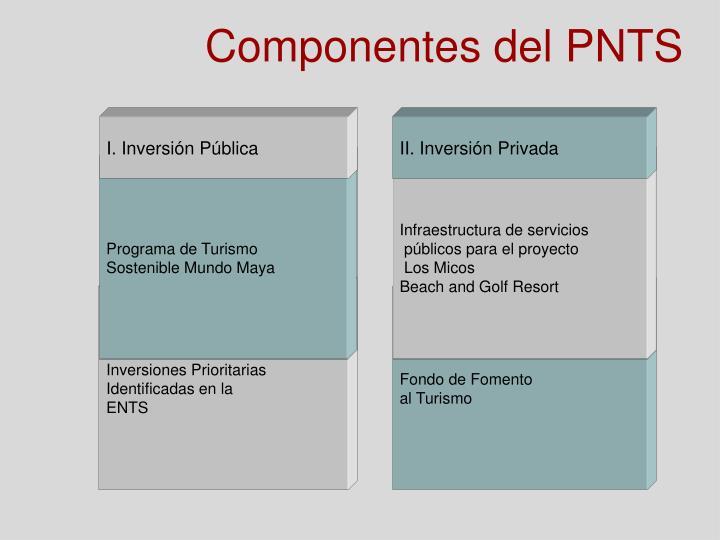 Componentes del PNTS