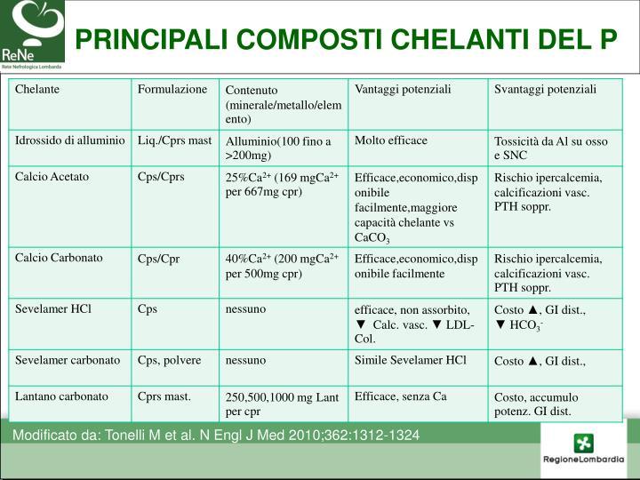 PRINCIPALI COMPOSTI CHELANTI DEL P