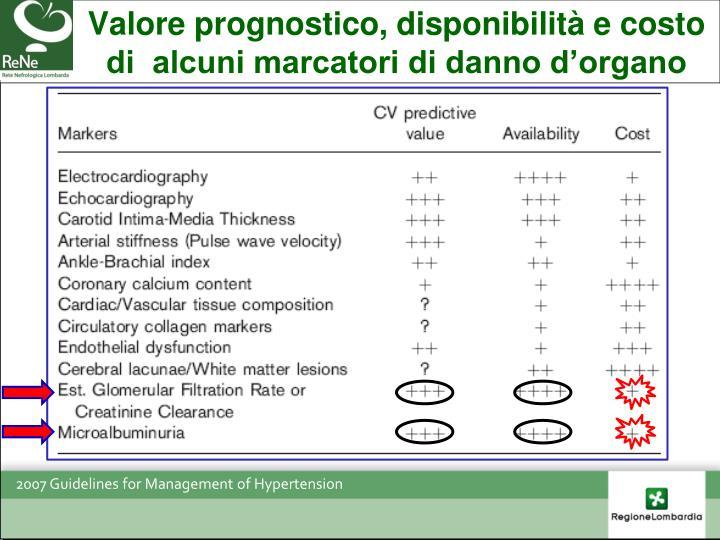 Valore prognostico, disponibilità e costo di  alcuni marcatori di danno d'organo