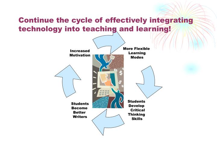 Continue the cycle of effectively integrating technology into teaching and learning!
