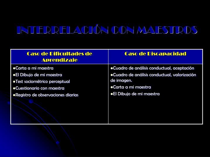 INTERRELACIÓN CON MAESTROS